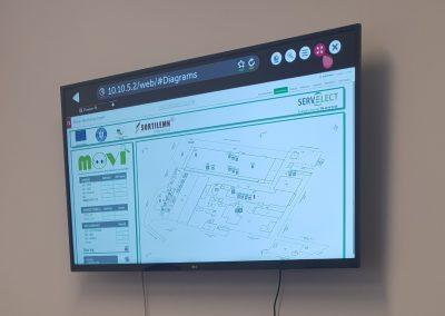 monitorizarea consumurilor energetice in cadrul fabricii Sortilemn